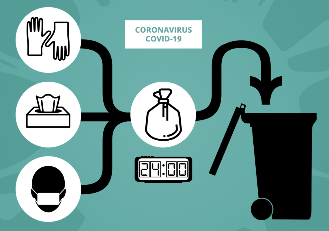 Covid-19 : rappel des consignes de tri